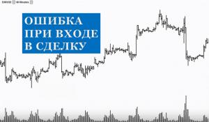 Точки входа в рынок: ошибки трейдера