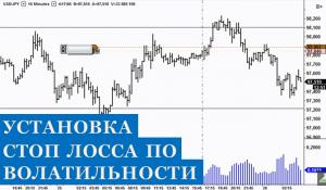 Как измерить рыночную волатильность и стоп лосс (индикатор ATR)