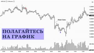 Торговля во время новостей: полагайтесь на анализ графика