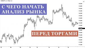 С чего начать анализ рынка перед торгами в интрадей трейдинге
