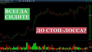 Выход из сделки до стоп-лосса – закрытие убыточных позиций на фондовом рынке