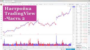 Настройка TradingView – Часть 2 | Объем, склеенные фьючерсы, торговые заявки