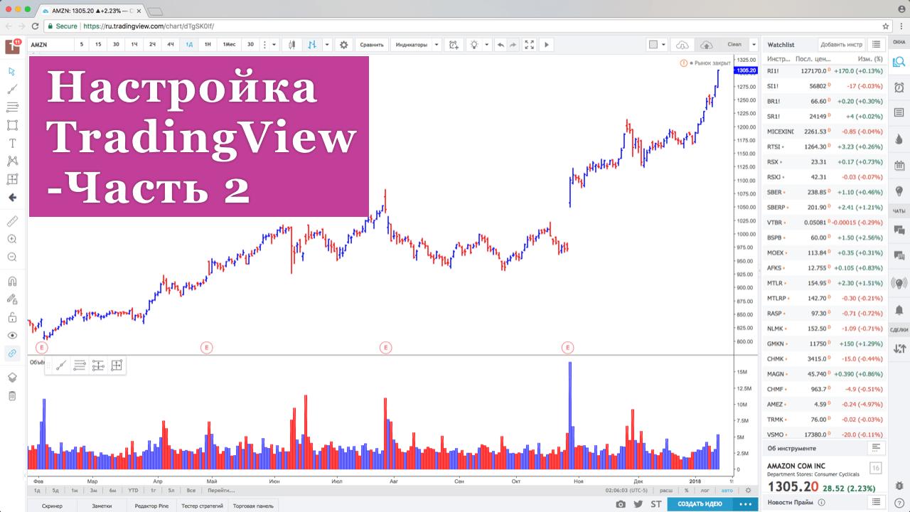 настройка tradingview-2