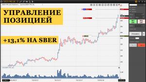 Управление позицией при торговле акциями Сбербанка