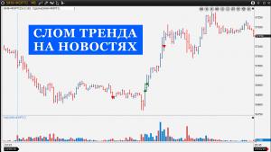 Перелом тренда на новостях: торговля фьючерсом доллар-рубль