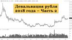 Девальвация рубля 2018 года