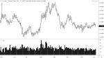 Выход из доллар-рубль – безубыток после хорошего старта