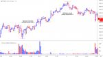 Вечерняя сессия. Анализ объемов и торговля в ночную сессию на фьючерсе S&P 500